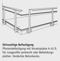 Carl Gmbh Co Kg Balkone Von Werzalit