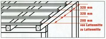 Sehr Carl GmbH & Co. KG: Montageanleitung GT53